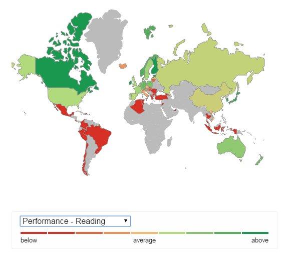 PISA 2016 promedio